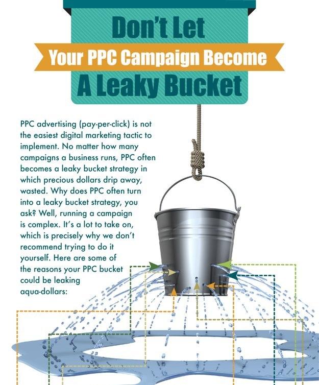 PPC advertising loosing affect?
