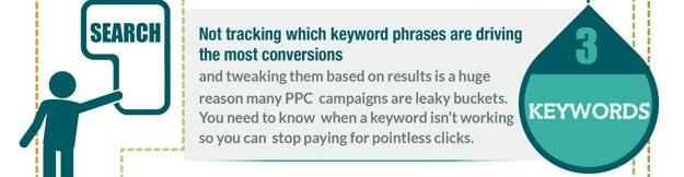 PPC keyword tracking
