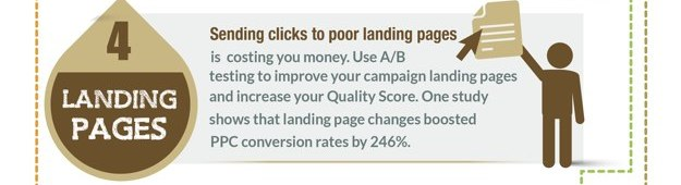 PPC Landing pages