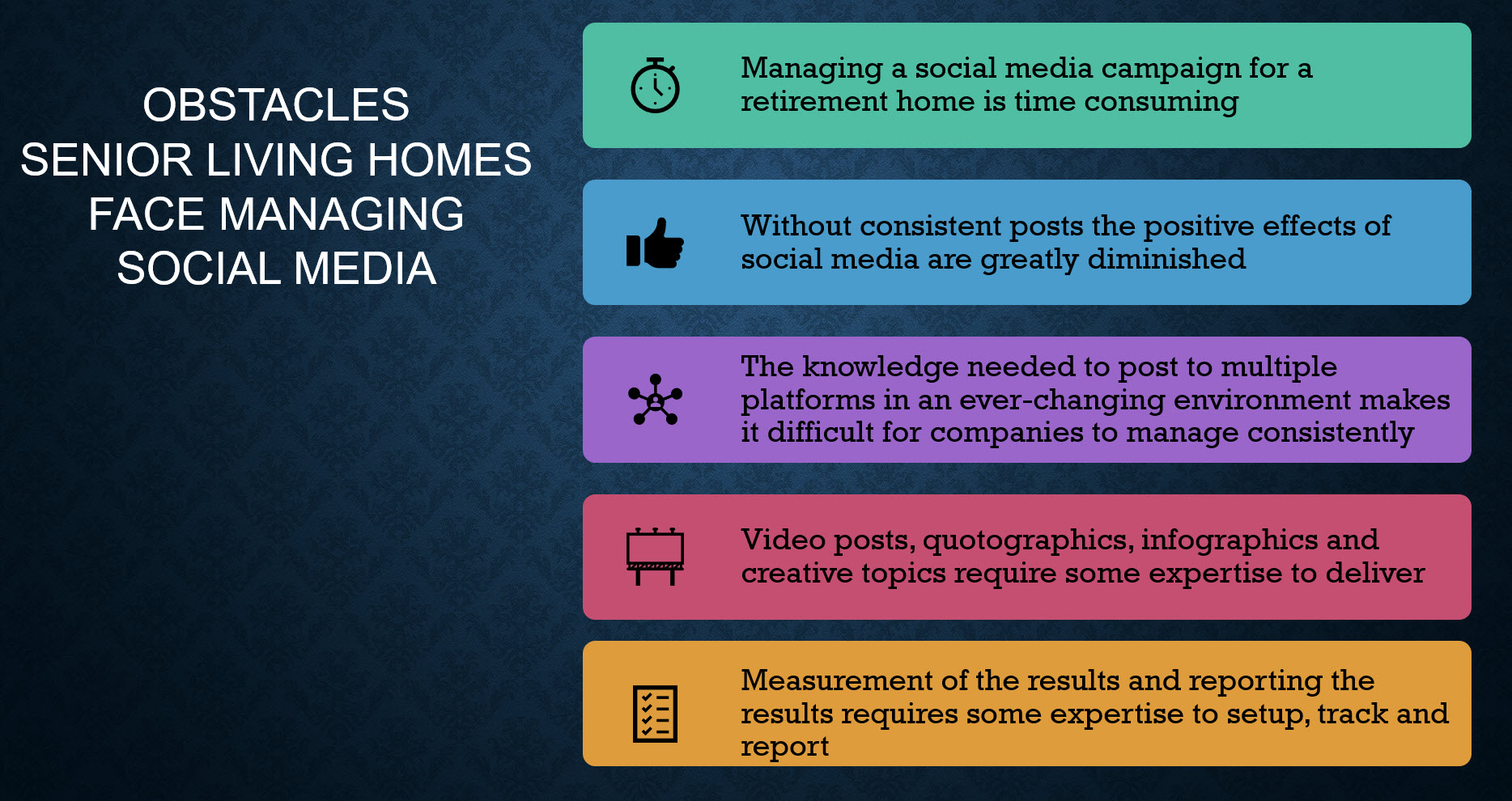 Senior living homes  social media obstacles